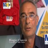 Biagio Ciarcià: aiutare i bambini con un piccolo gesto