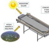 Solwa, la serra solare che regala acqua potabile